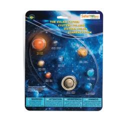 Modell unseres Sonnensystem